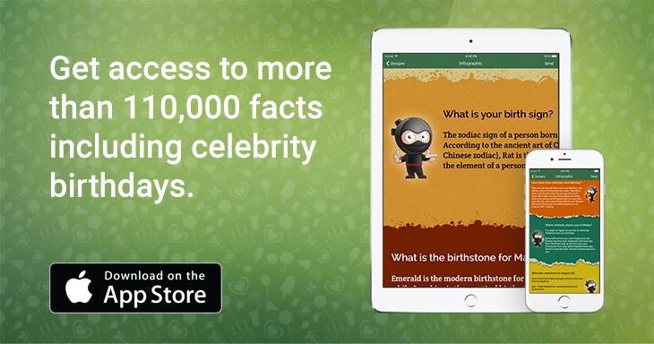 Get access to more than 110,000 facts including celebrity birthdays