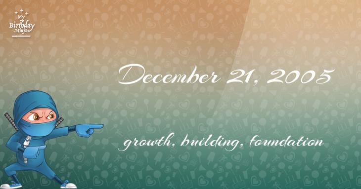 December 21, 2005 Birthday Ninja