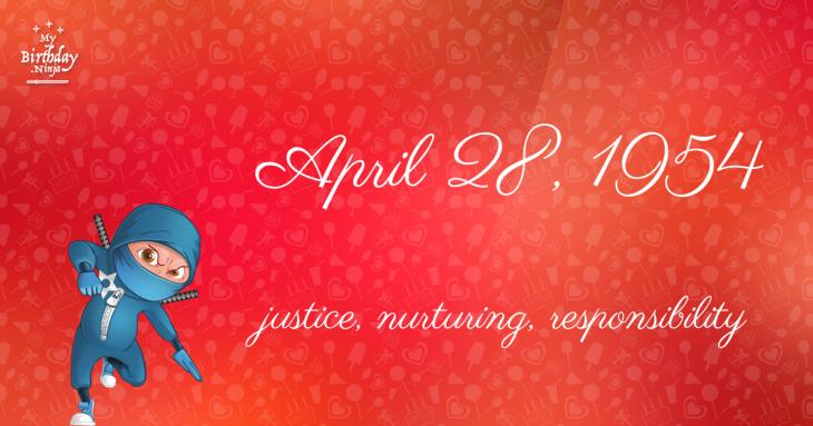 April 28, 1954 Birthday Ninja