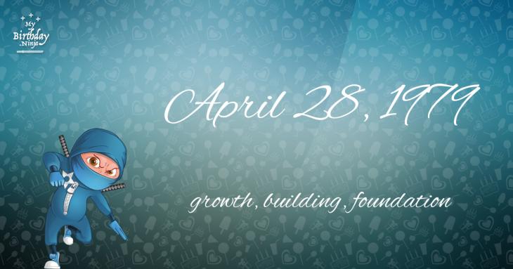 April 28, 1979 Birthday Ninja