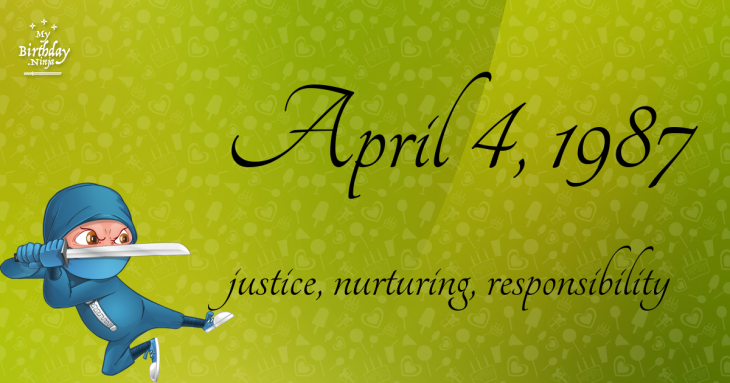 April 4, 1987 Birthday Ninja