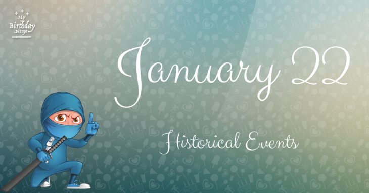 January 22 Birthday Events Poster